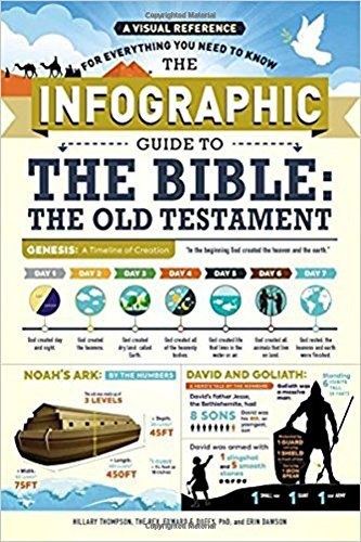 The Infographic Guide to the Bible: The Old Testament (A Visual Reference)