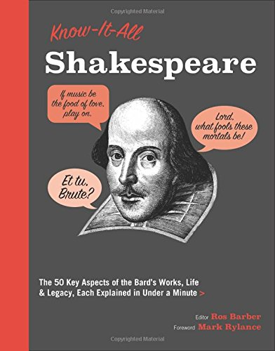 Shakespeare (Know-It-All)